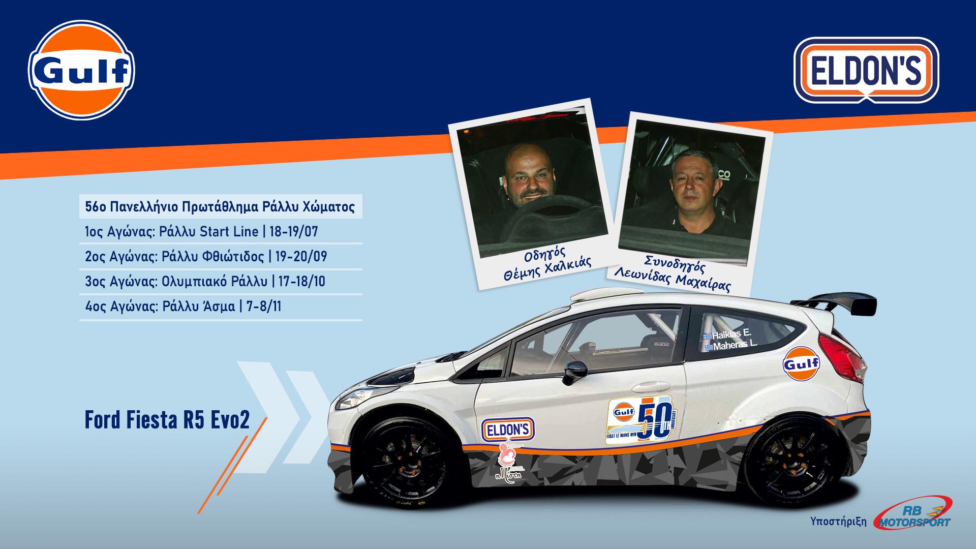 Στο 56ο Πρωτάθλημα Ράλλυ Χώματος με Fiesta R5